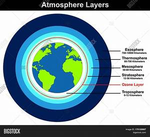 Atmosphere Layers Image  U0026 Photo  Free Trial