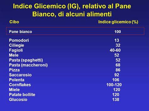 indice glicemico cose  scaricare