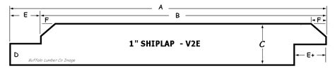 Shiplap Profile by Shiplap Siding Ship Siding Prices Patterns Pictures