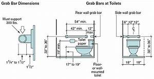 adjusting your home for accessible living With handicap bathrooms specifications