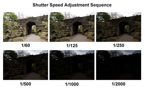 what is a shutter speed what is shutter speed the physics photography