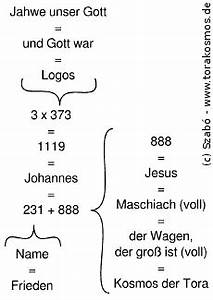 Kabbala Berechnen : die kabbalah seite 93 allmystery ~ Themetempest.com Abrechnung