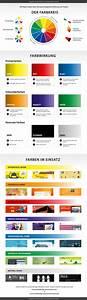 Wirkung Von Farben In Räumen : fakten ber die psychologische wirkung von farben ~ Lizthompson.info Haus und Dekorationen