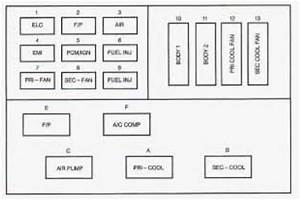 1993 Buick Roadmaster Fuse Diagram
