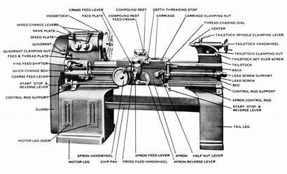 Lathe Metal Parts Machine Manual Sebastian Mechanical