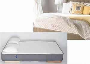 casper vs saatva mattresses beddingvs With casper mattress commercial