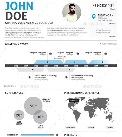 infographic resume templates  sample