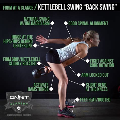 kettlebell swing onnit exercise swings form hip russian hand proper squat exercises kettlebells training kettle hinge fitness tips workout kb