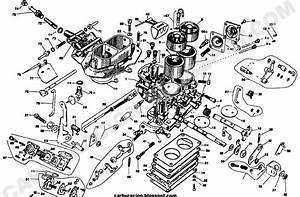 Wiring Diagram Renault 12 Break