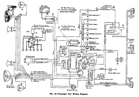 car wire diagram figure wiring diagram of a car s