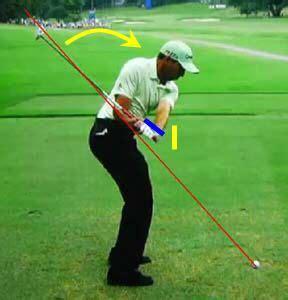 Pin on Golf instruction