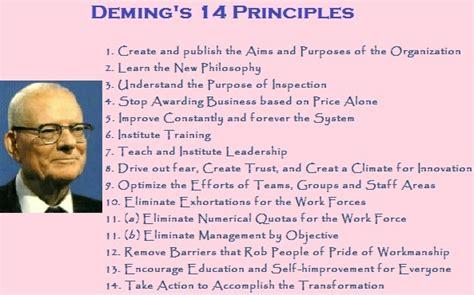 bureau de change business plan deming quality