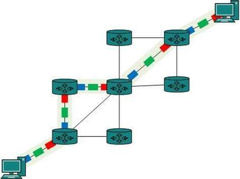 Dcn Network Switching Tutorialspoint