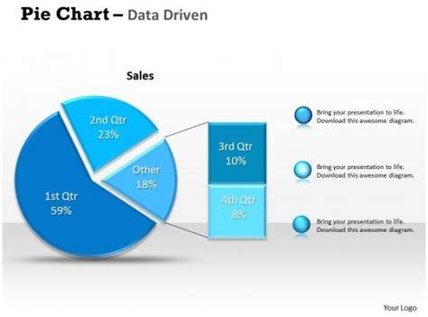 data driven percentage breakdown pie chart powerpoint