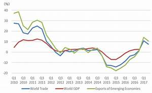 RIETI - New Ceiling on International Balance of Payments ...