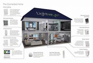 Smart Home Control : smart home automation with home control systems interior design design news and architecture ~ Watch28wear.com Haus und Dekorationen