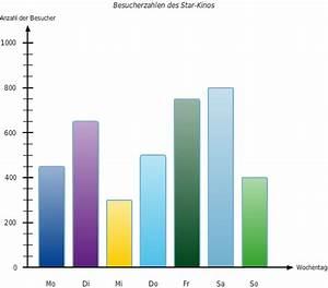 Mittelwert Berechnen Statistik : mittelwert berechnen bettermarks ~ Themetempest.com Abrechnung