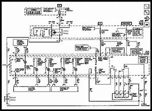 Hhr Fuse Box Diagram       Fullsizechevy Com  Forum