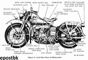 Harley Davidson Wla 1943 Technical Manual From 1928