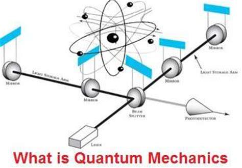 What is Quantum Mechanics   Gohomeworkhelp.com