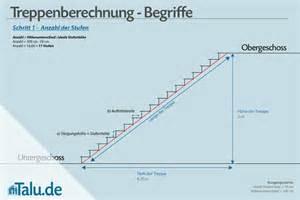 gewendelte treppe berechnen treppenberechnung
