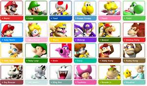 All Mario Characters Names List