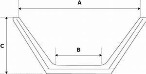 Trapezoidal Channels