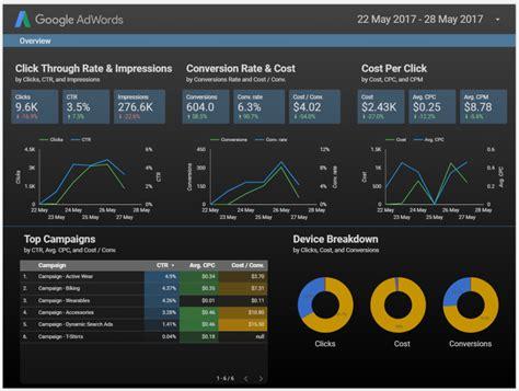 google data studio 22 tips to get up to speed with data studio metrics