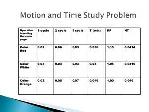 Motion Study Excel Template Motion And Study
