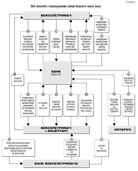 бухгалтерские проводки для начинающих с ответами таблица