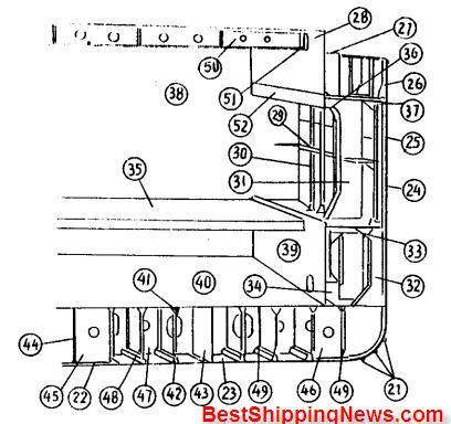 Flotec Submersible Wiring Diagram by Flotec Submersible Wiring Diagram Wiring Diagram