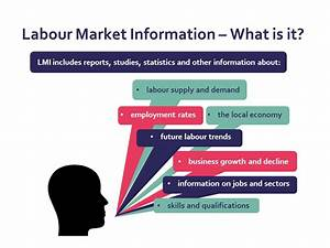 Labor Market Research Websites And Reports