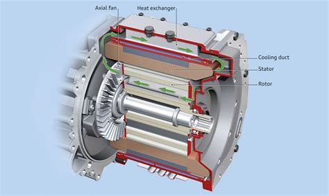 Electric Vehicle Motor by 170kw Electric Traction Motor Zytek Automotive Evlist