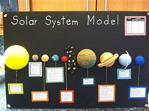 Solar System Model. School Project. | education ...