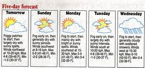Weather   PuckstownLane's Blog