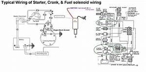 Diagram  Diesel Engine Starter Diagram