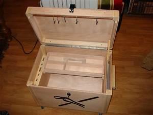 Caisse à Outils Vide : la caisse outil menuiserie au f minin bricolage ~ Dailycaller-alerts.com Idées de Décoration