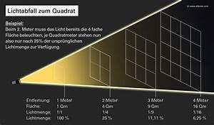 Lichtintensität Berechnen : kapitel 6 der lichtabfall zum quadrat die blende und das abstandsgesetz elixxier foto blog ~ Themetempest.com Abrechnung