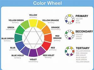 Color Wheel  Ultimate Color Matching Guide