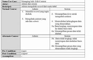 Ict Notes  Membuat Use Case Dan Use Case Description 2