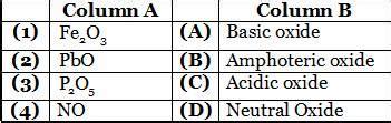 cbse science metals  nonmetals study notes  class