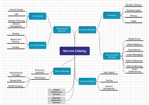 knowledge base knowledge transfer  system