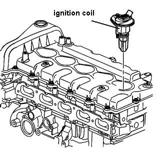 Pontiac Oil Filter Location Wiring Source