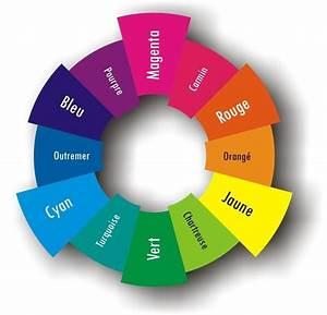 cercle chromatique de 12 couleurs couleurs primaires With liste des couleurs chaudes 1 pin le cercle chromatique on pinterest