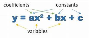 value math term - 51 images - absolute value ...