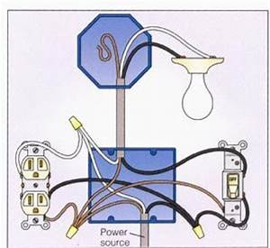 Electric Plug House Wiring : wiring a light switch to multiple lights and plug google ~ A.2002-acura-tl-radio.info Haus und Dekorationen