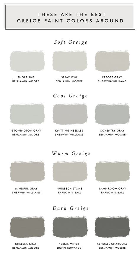 these are the best greige paint colors around laurel