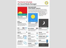 The Life of a Social Media Manager How to Spend Time on