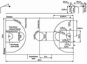 Bwog  U00bb The Bworts Guide To Basketball