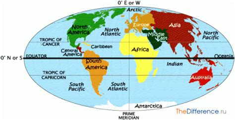what distinguishes the northern from the southern hemisphere tip10